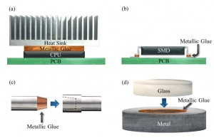 Fig. 1. Various applications of metallic glue: (a) A central processing unit (CPU) on a printed circuit board (PCB) connected to a heat sink, (b) a surface mount device attached to a PCB, (c) a press-fit pipe fitting for environments where welding is dangerous or impossible, and (d) a glass plate attached to metal with a different coefficient of thermal expansion to cover a cavity with a hermetic seal.