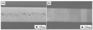 Fig. 4. Metallic glue formed in air and under a small pressure of 9 MPa (a) at room tempera- ture, and (b) at 100°C. Reprinted with permission from Scientific Reports[15].